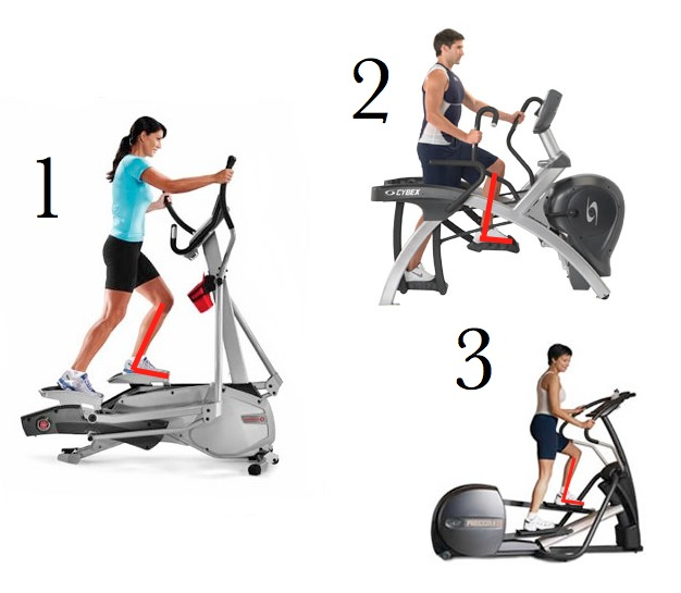 tunturi c3 elliptical crosstrainer trainer