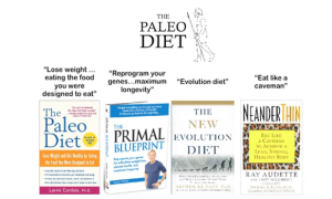 The Paleo Diet Plan – Is Eating Like A Caveman The Answer to Vibrant Health?